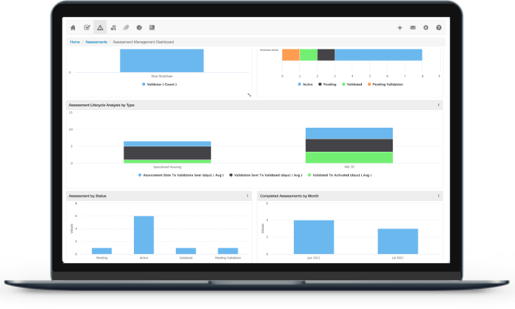 Management Reports & Dashboards
